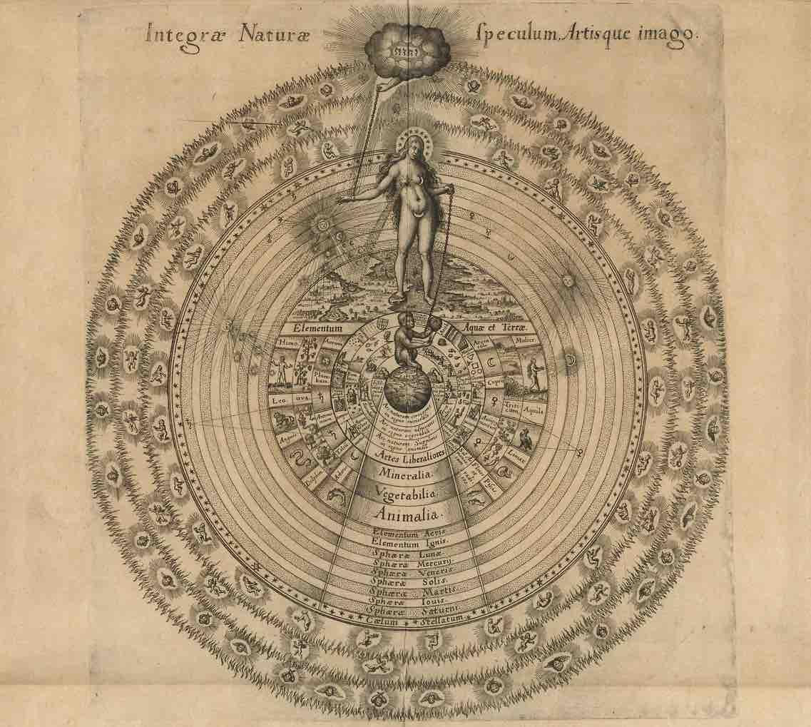 Anima Mundi (R.Fludd)